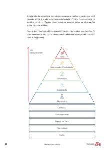 Apostila - Método 8Ps_v3_3